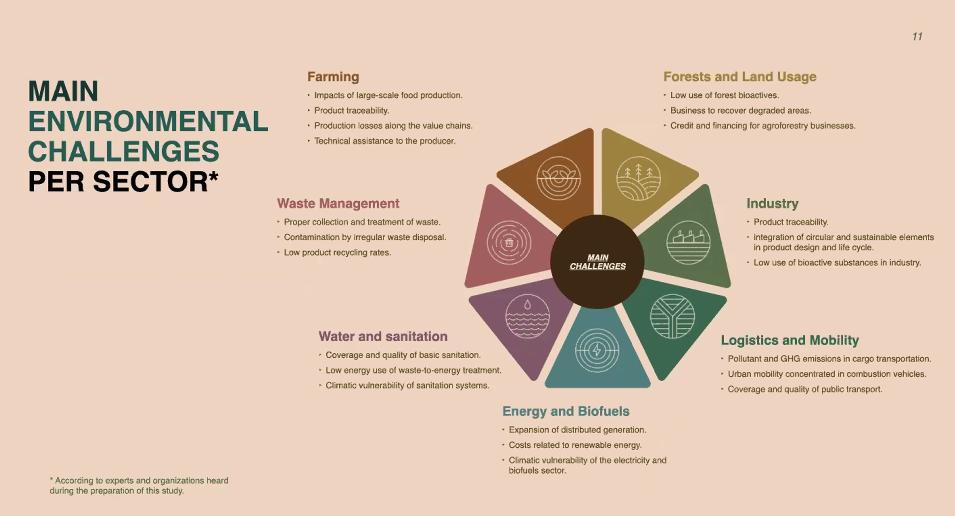 Oportunidades para emprender con impacto medioambiental